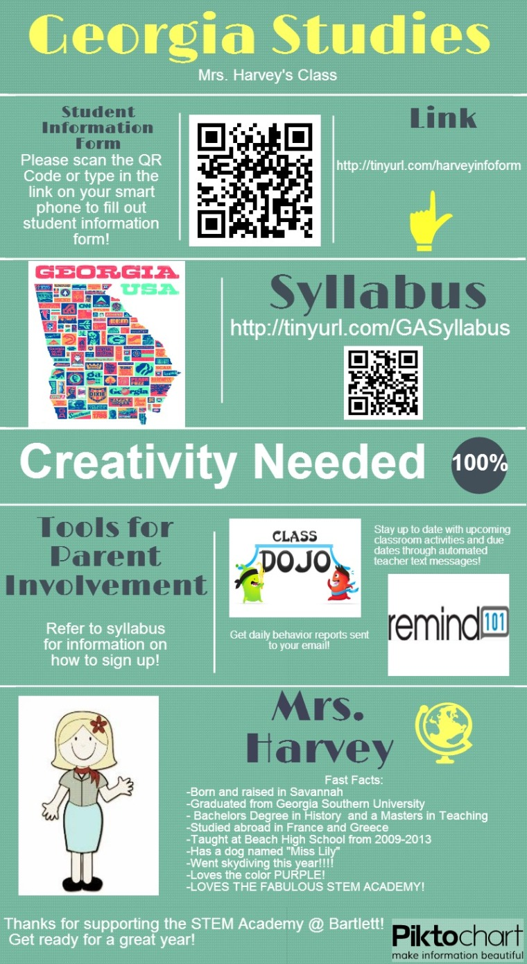My INFOGRAPHIC for open house!